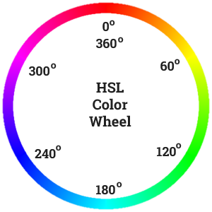 The Angular and CSS Blog - 2019: HSL Color scheme in CSS